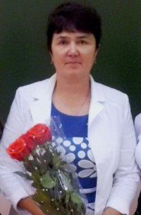 Небываева Любовь Александровна