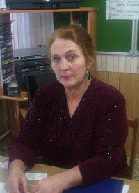 Князькова Ирина Васильевна